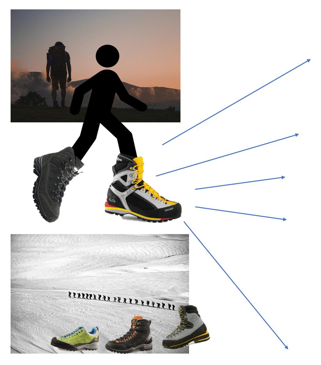 Bergschuh_BildMPfeil