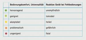 Blog_Uebersicht_Erklaerung